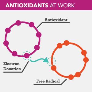 electron-donation